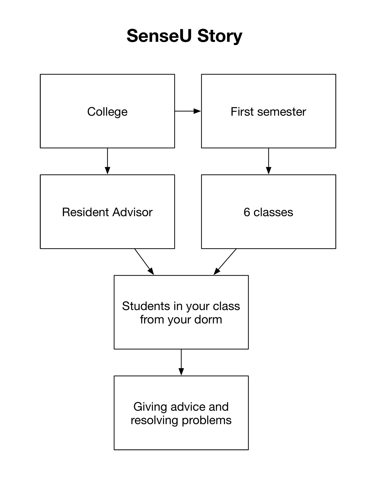 Academic writing skills esl activities for students College - Politieke ...